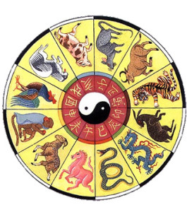 Chinese, lunar, year, animals, year of the monkey